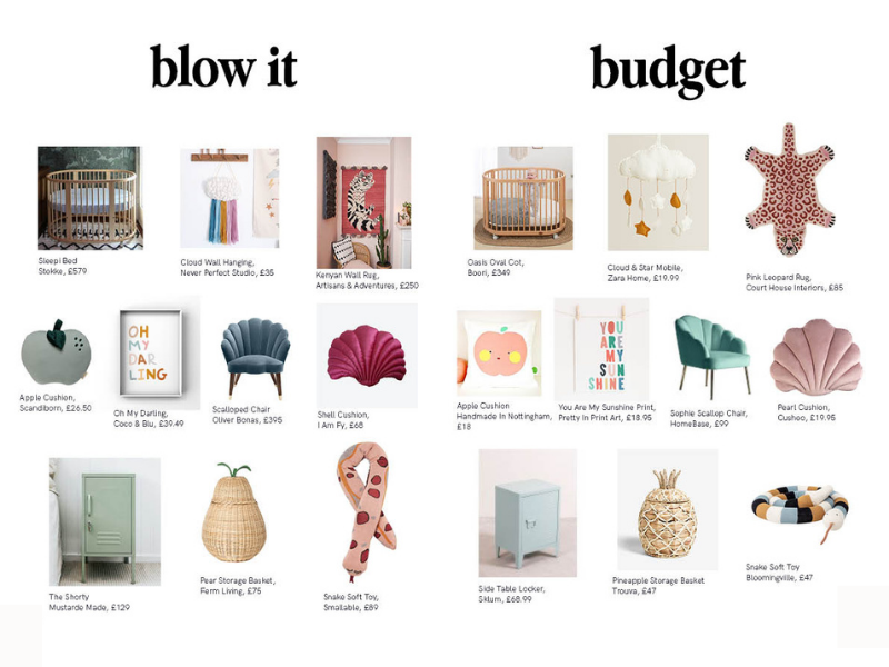 Blow It vs Budget for a colourfl nursery as seen in Rooomy Magazine